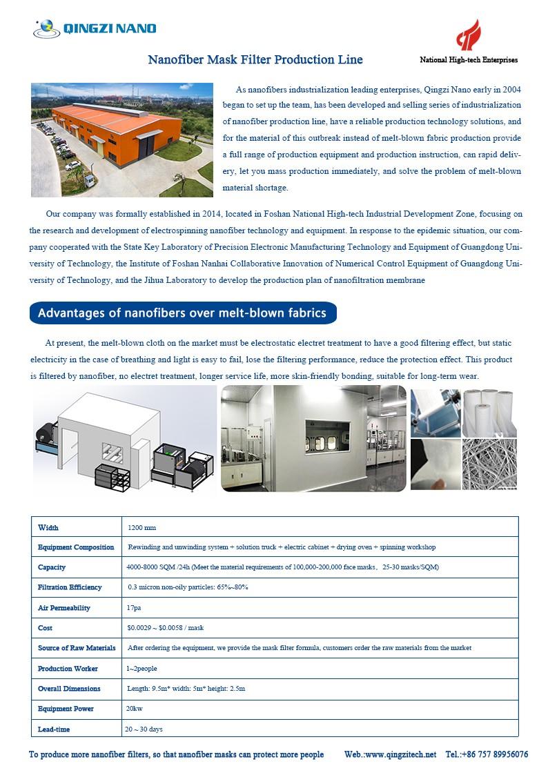 Nano fiber mask filter production line