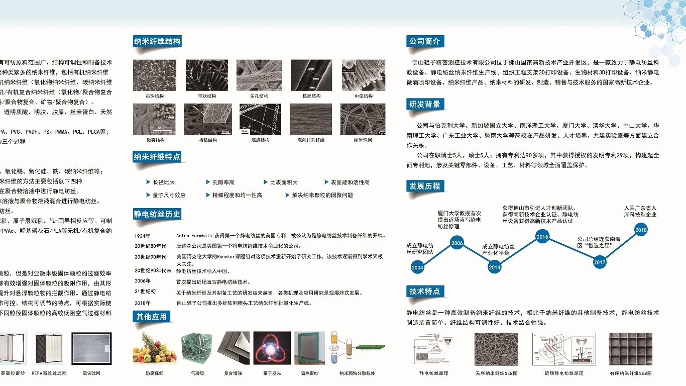 What Are The Advantages of Nanofibers Made By Electrospinning Equipment?