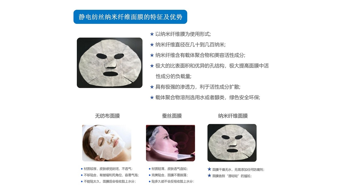 The characteristics and advantages of electrospinning nanofiber facial mask