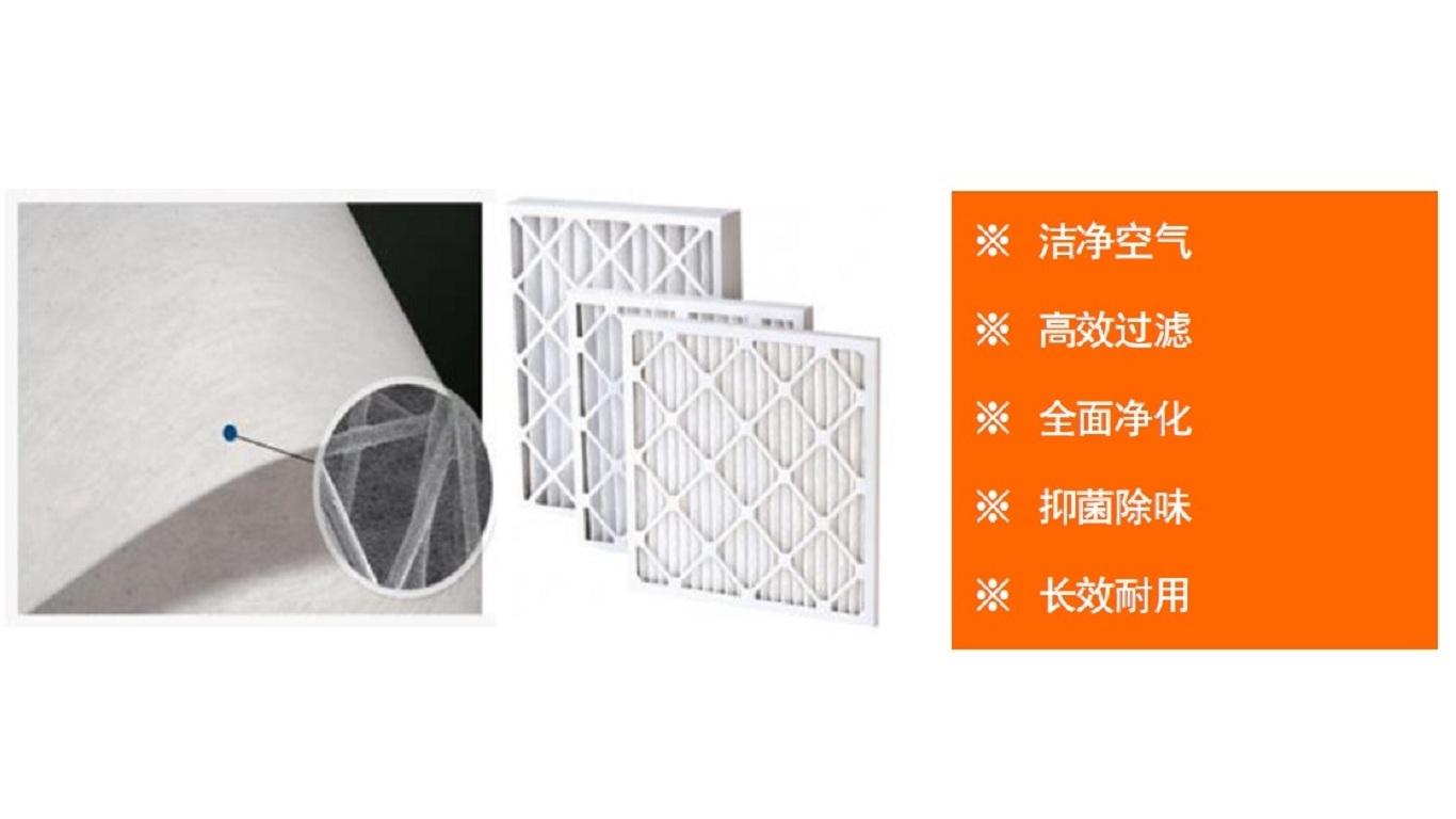 nanofiber air purification filter