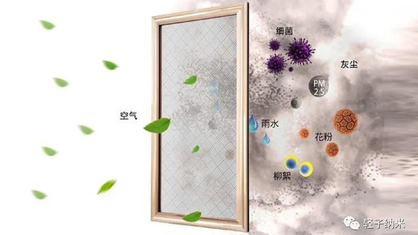 Electrospinning Nanofiber Anti-haze Window Screen