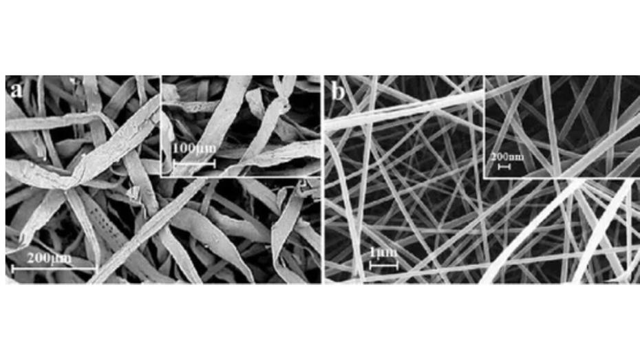 Nanofiber Absorbent Material for Safer Hygiene