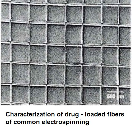 Characterization of drug - loaded fibers of common electrospinning
