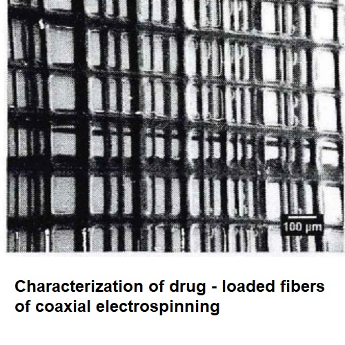 Characterization of drug - loaded fibers of coaxial electrospinning